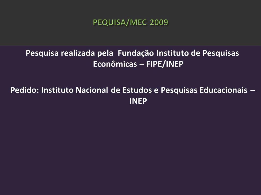 Pesquisa realizada pela Fundação Instituto de Pesquisas Econômicas – FIPE/INEP Pedido: Instituto Nacional de Estudos e Pesquisas Educacionais – INEP