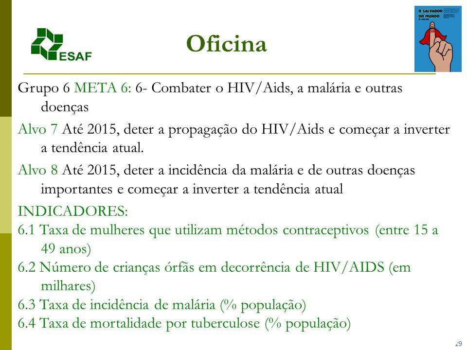 29 Oficina Grupo 6 META 6: 6- Combater o HIV/Aids, a malária e outras doenças Alvo 7 Até 2015, deter a propagação do HIV/Aids e começar a inverter a tendência atual.