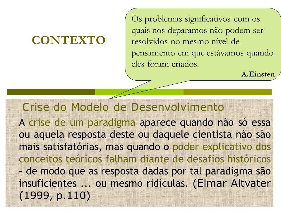 CONTEXTO Crise do Modelo de Desenvolvimento A crise de um paradigma aparece quando não só essa ou aquela resposta deste ou daquele cientista não são mais satisfatórias, mas quando o poder explicativo dos conceitos teóricos falham diante de desafios históricos – de modo que as resposta dadas por tal paradigma são insuficientes...