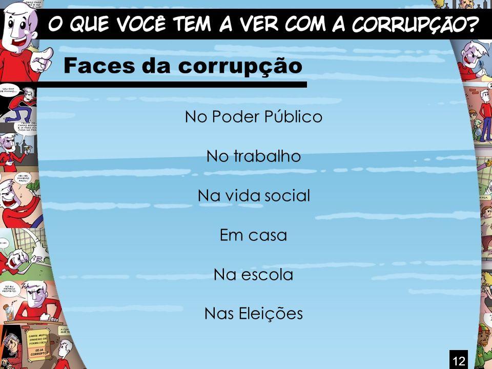 12 Faces da corrupção No Poder Público No trabalho Na vida social Em casa Na escola Nas Eleições