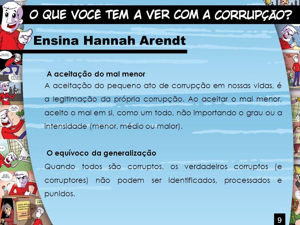 9 Ensina Hannah Arendt A aceitação do mal menor A aceitação do pequeno ato de corrupção em nossas vidas, é a legitimação da própria corrupção. Ao acei
