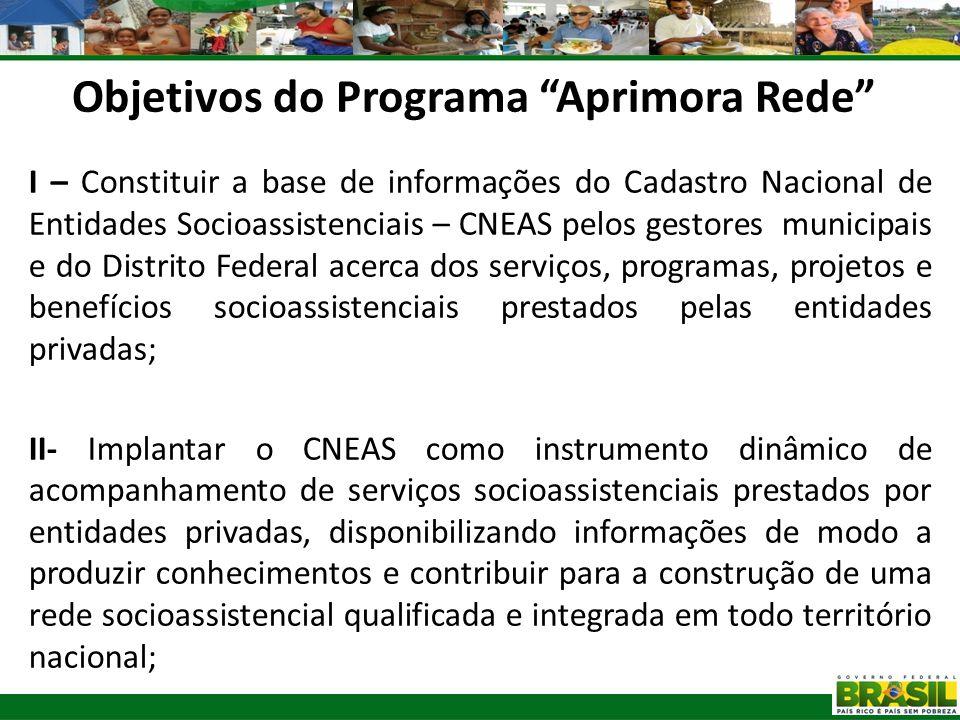 I – Constituir a base de informações do Cadastro Nacional de Entidades Socioassistenciais – CNEAS pelos gestores municipais e do Distrito Federal acer