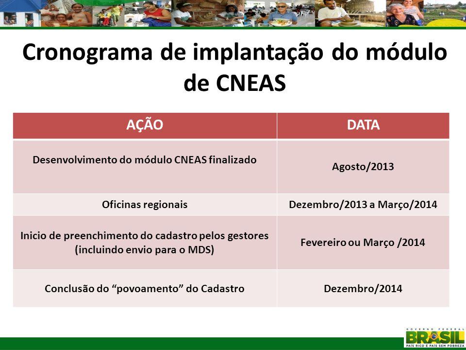 Cronograma de implantação do módulo de CNEAS AÇÃODATA Desenvolvimento do módulo CNEAS finalizado Agosto/2013 Oficinas regionaisDezembro/2013 a Março/2