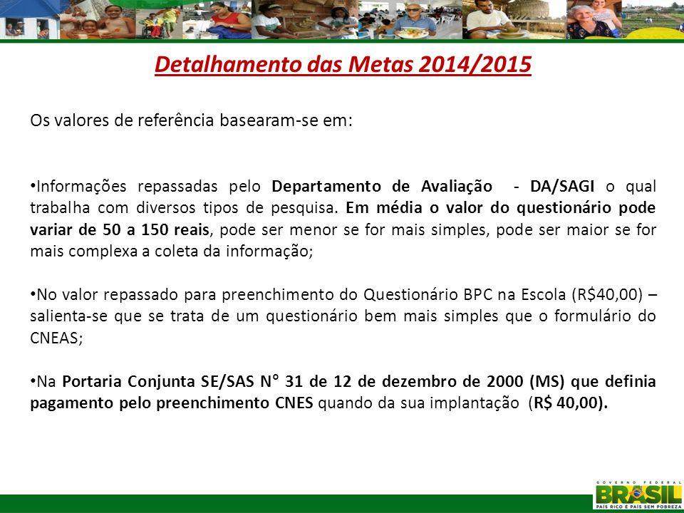 14 Detalhamento das Metas 2014/2015 Os valores de referência basearam-se em: Informações repassadas pelo Departamento de Avaliação - DA/SAGI o qual tr