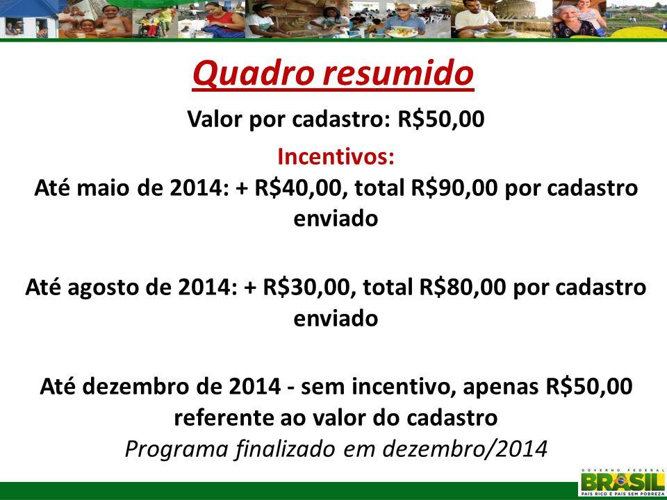 Valor por cadastro: R$50,00 Incentivos: Até maio de 2014: + R$40,00, total R$90,00 por cadastro enviado Até agosto de 2014: + R$30,00, total R$80,00 p