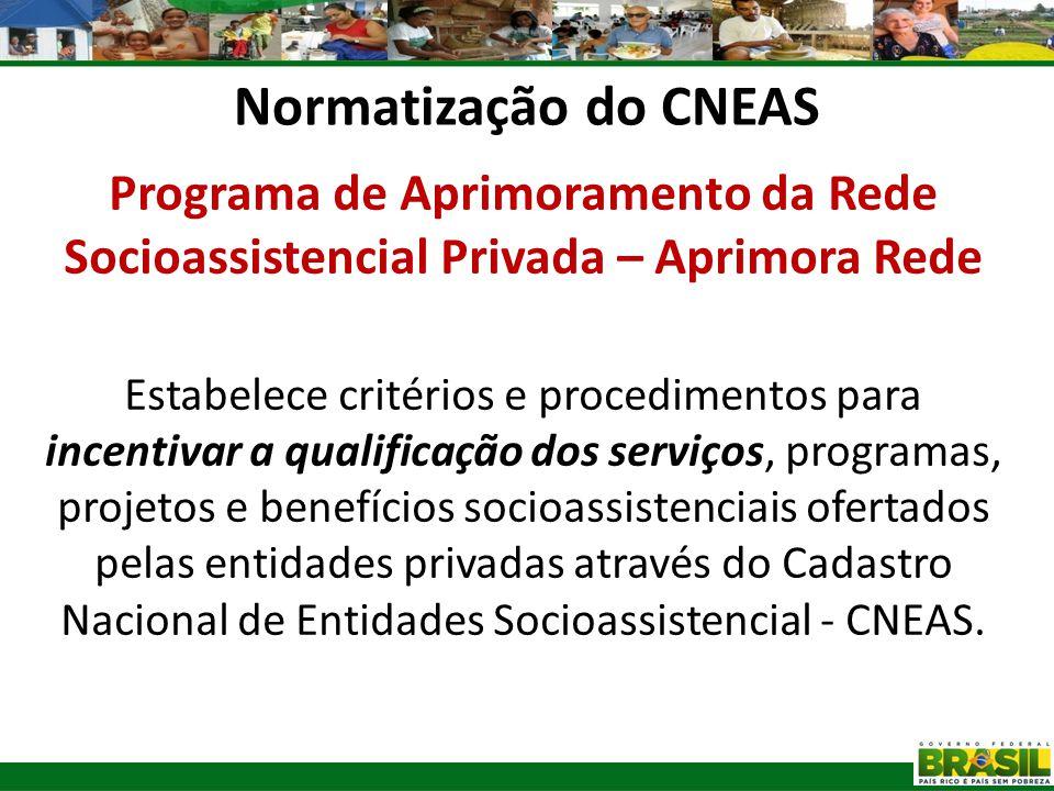 Normatização do CNEAS Programa de Aprimoramento da Rede Socioassistencial Privada – Aprimora Rede Estabelece critérios e procedimentos para incentivar