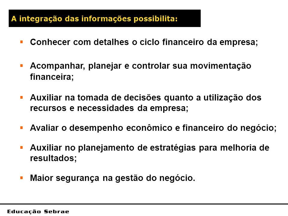 A integração das informações possibilita: Conhecer com detalhes o ciclo financeiro da empresa; Acompanhar, planejar e controlar sua movimentação finan