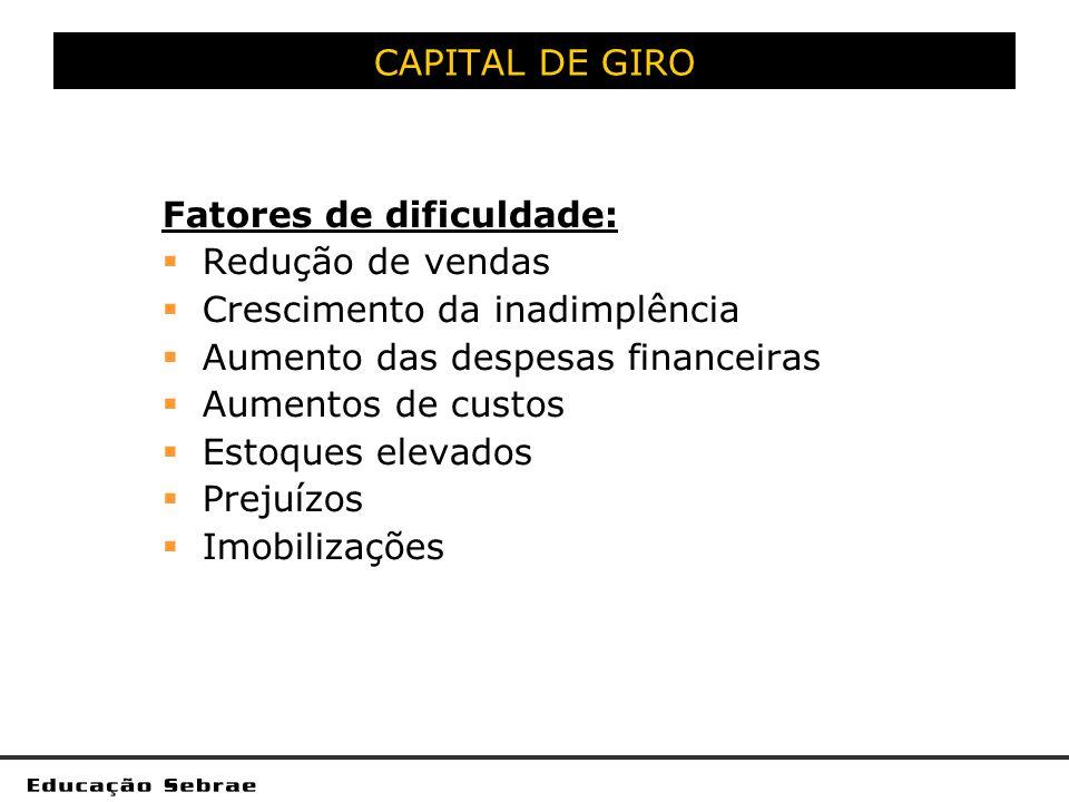 CAPITAL DE GIRO Fatores de dificuldade: Redução de vendas Crescimento da inadimplência Aumento das despesas financeiras Aumentos de custos Estoques el