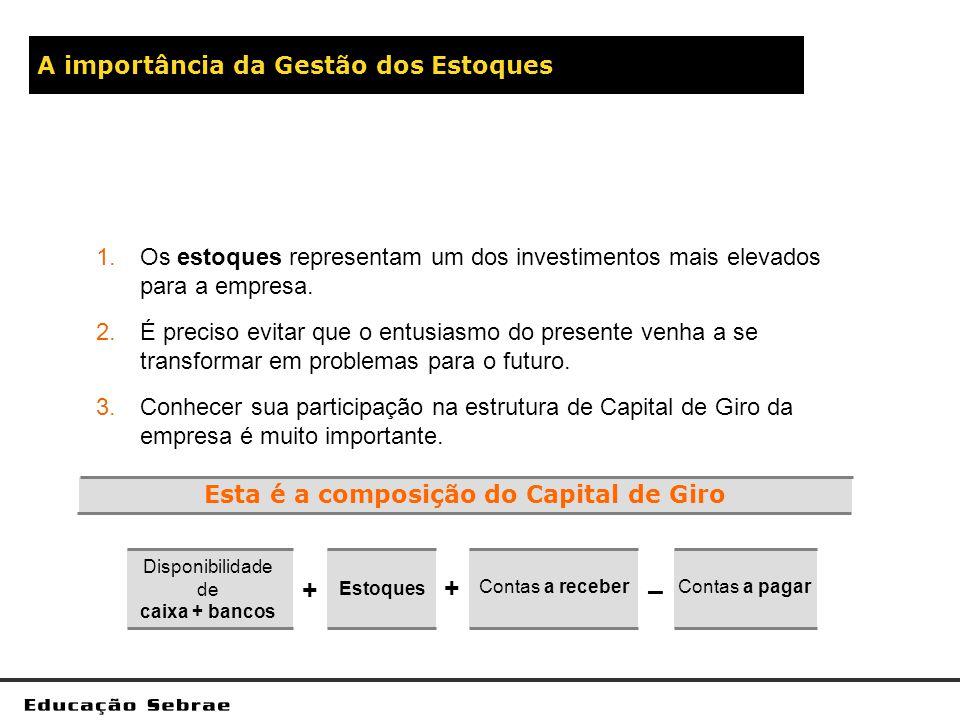 Esta é a composição do Capital de Giro 1.Os estoques representam um dos investimentos mais elevados para a empresa. 2.É preciso evitar que o entusiasm