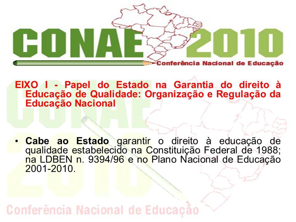 EIXO I - Papel do Estado na Garantia do direito à Educação de Qualidade: Organização e Regulação da Educação Nacional Cabe ao Estado garantir o direit