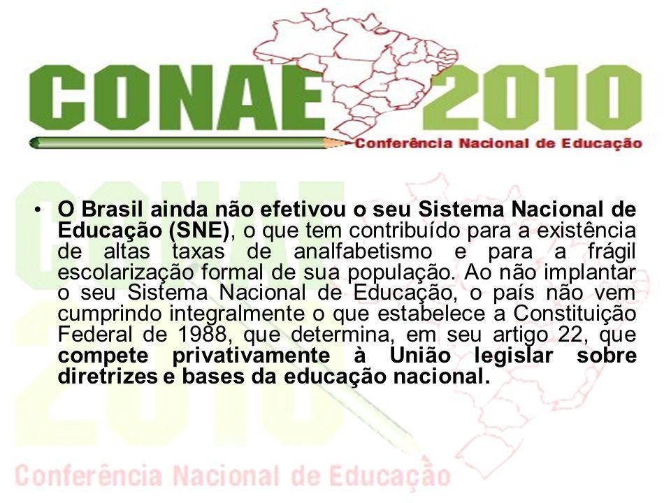 O Brasil ainda não efetivou o seu Sistema Nacional de Educação (SNE), o que tem contribuído para a existência de altas taxas de analfabetismo e para a
