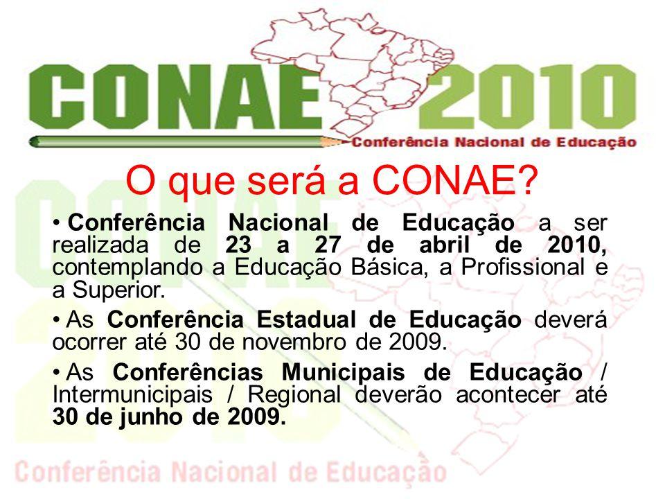 O que será a CONAE? Conferência Nacional de Educação a ser realizada de 23 a 27 de abril de 2010, contemplando a Educação Básica, a Profissional e a S