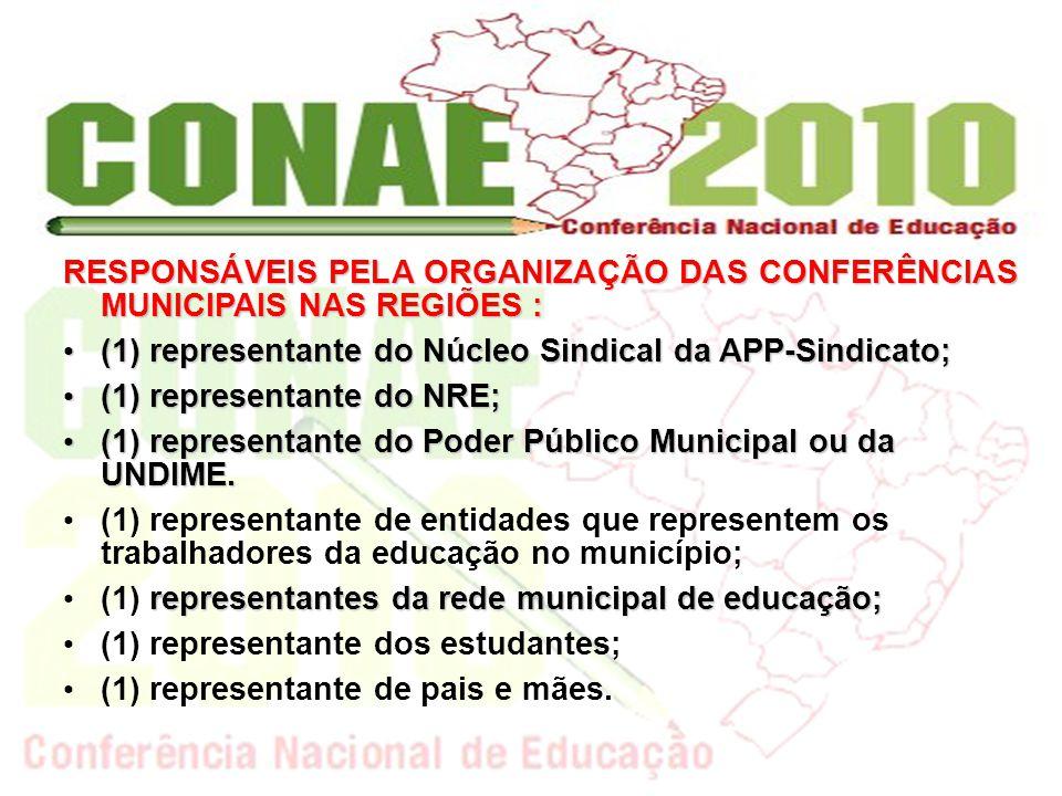 RESPONSÁVEIS PELA ORGANIZAÇÃO DAS CONFERÊNCIAS MUNICIPAIS NAS REGIÕES : (1) representante do Núcleo Sindical da APP-Sindicato; (1) representante do Nú