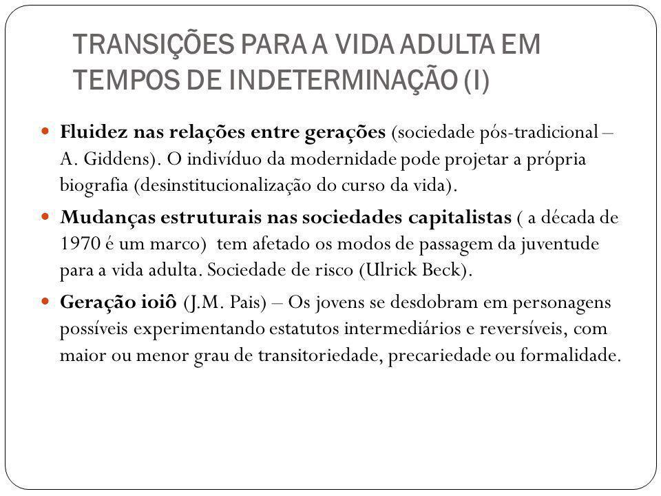 TRANSIÇÕES PARA A VIDA ADULTA EM TEMPOS DE INDETERMINAÇÃO (I) Fluidez nas relações entre gerações (sociedade pós-tradicional – A. Giddens). O indivídu