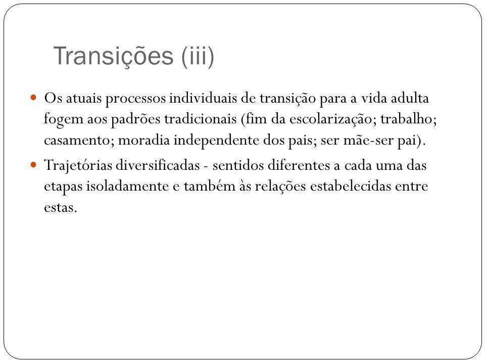 Transições (iii) Os atuais processos individuais de transição para a vida adulta fogem aos padrões tradicionais (fim da escolarização; trabalho; casamento; moradia independente dos pais; ser mãe-ser pai).