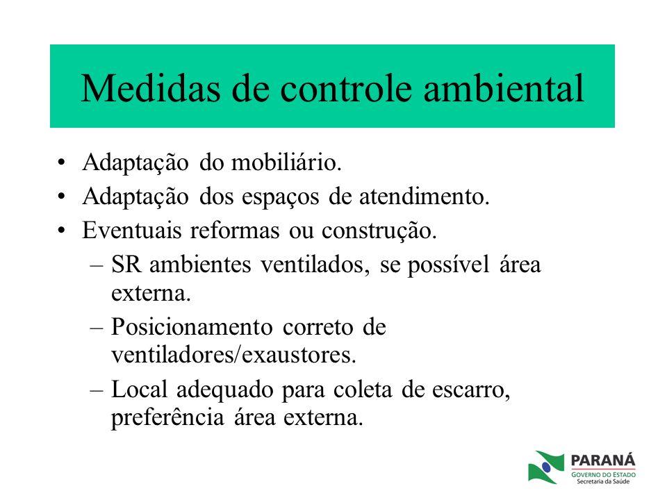 Medidas de controle ambiental Adaptação do mobiliário. Adaptação dos espaços de atendimento. Eventuais reformas ou construção. –SR ambientes ventilado