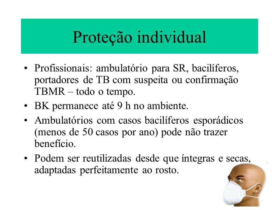 Proteção individual Profissionais: ambulatório para SR, bacilíferos, portadores de TB com suspeita ou confirmação TBMR – todo o tempo. BK permanece at