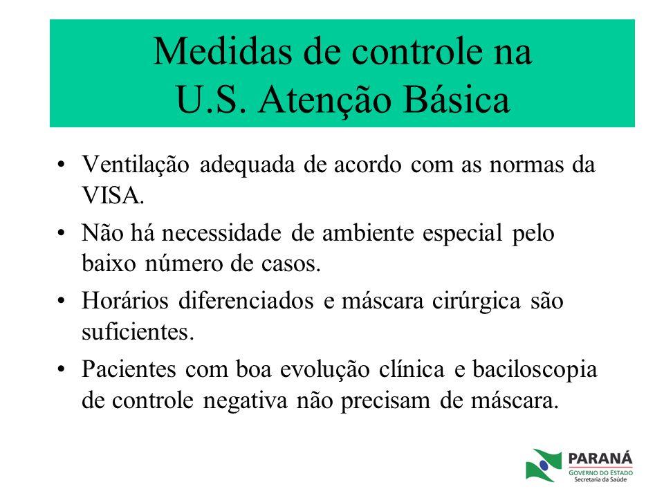 Medidas de controle na U.S. Atenção Básica Ventilação adequada de acordo com as normas da VISA. Não há necessidade de ambiente especial pelo baixo núm