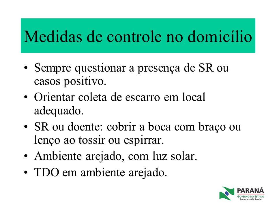 Medidas de controle no domicílio Sempre questionar a presença de SR ou casos positivo. Orientar coleta de escarro em local adequado. SR ou doente: cob