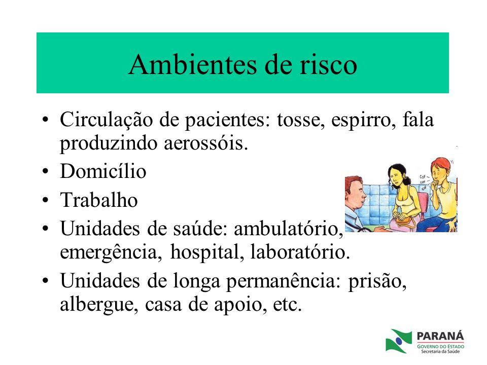 Ambientes de risco Circulação de pacientes: tosse, espirro, fala produzindo aerossóis. Domicílio Trabalho Unidades de saúde: ambulatório, emergência,