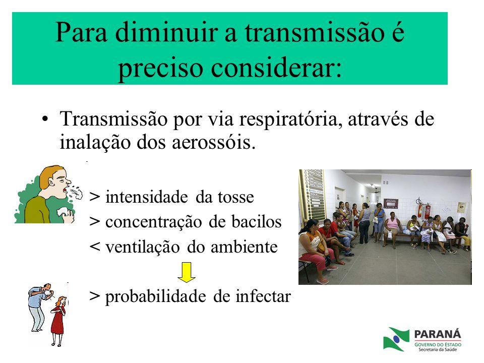 Para diminuir a transmissão é preciso considerar: Transmissão por via respiratória, através de inalação dos aerossóis. > intensidade da tosse > concen