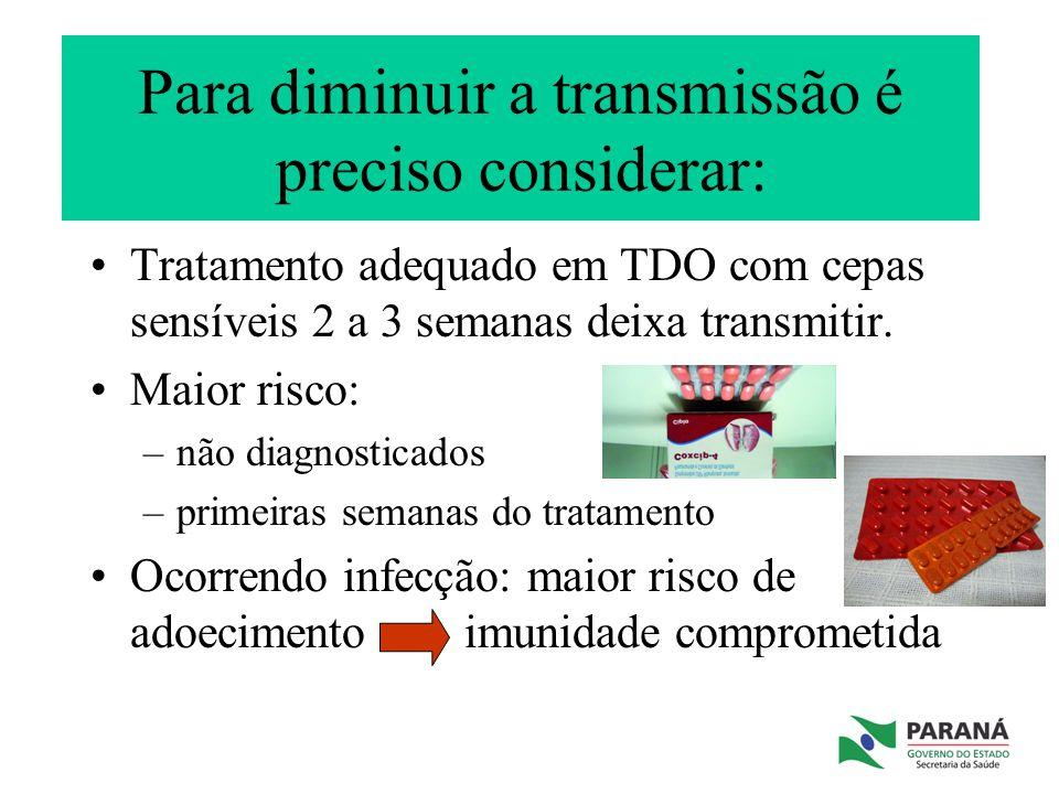Para diminuir a transmissão é preciso considerar: Tratamento adequado em TDO com cepas sensíveis 2 a 3 semanas deixa transmitir. Maior risco: –não dia