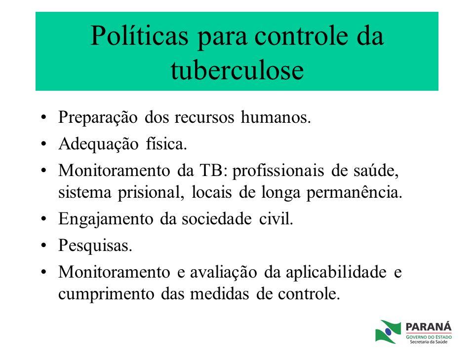 Políticas para controle da tuberculose Preparação dos recursos humanos. Adequação física. Monitoramento da TB: profissionais de saúde, sistema prision