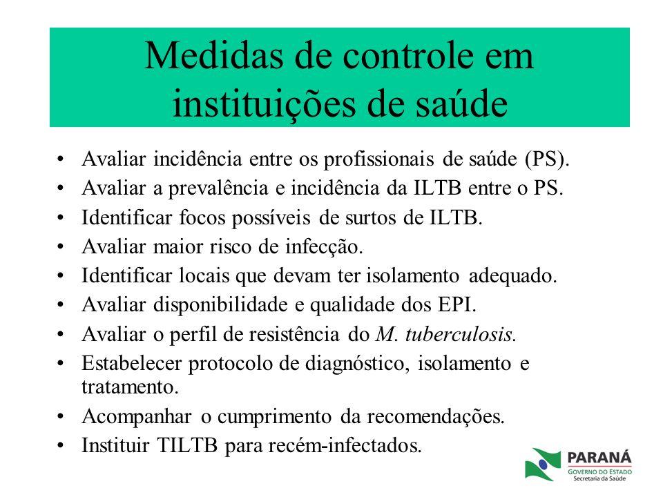Medidas de controle em instituições de saúde Avaliar incidência entre os profissionais de saúde (PS). Avaliar a prevalência e incidência da ILTB entre