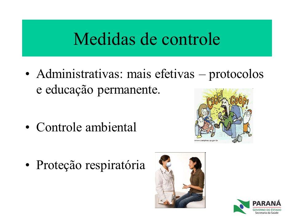 Medidas de controle Administrativas: mais efetivas – protocolos e educação permanente. Controle ambiental Proteção respiratória
