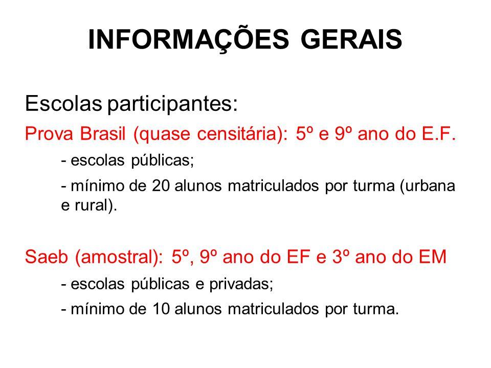 INFORMAÇÕES GERAIS Escolas participantes: Prova Brasil (quase censitária): 5º e 9º ano do E.F.
