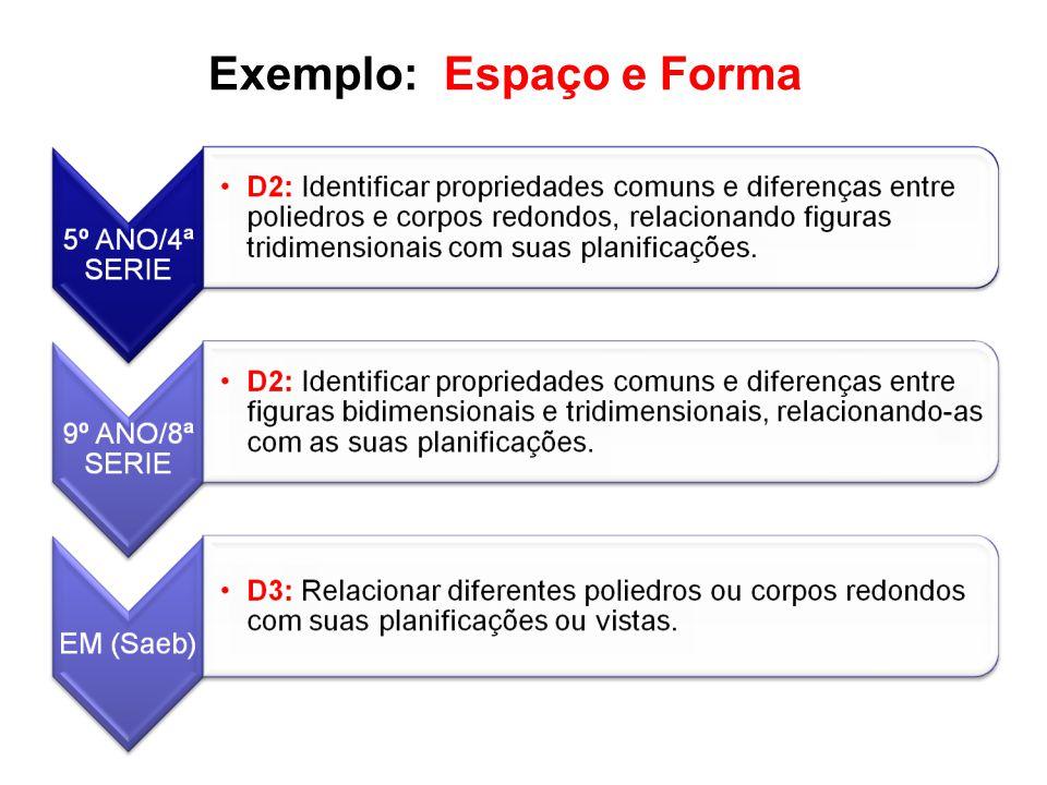 Exemplo: Espaço e Forma