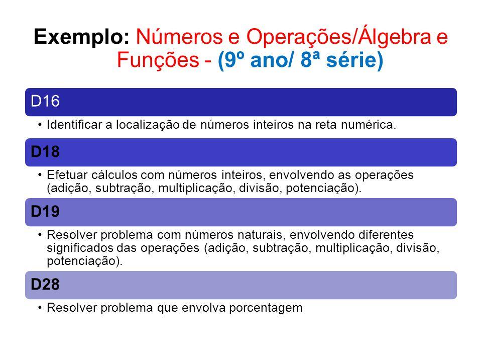 D16 Identificar a localização de números inteiros na reta numérica.