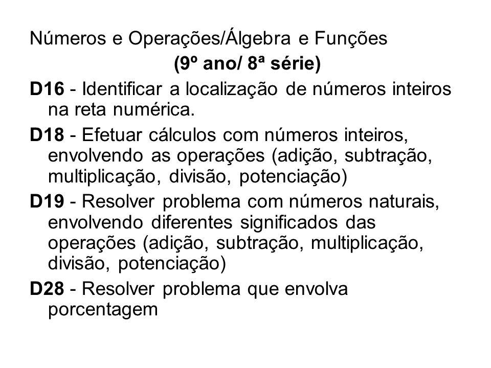 Números e Operações/Álgebra e Funções (9º ano/ 8ª série) D16 - Identificar a localização de números inteiros na reta numérica.