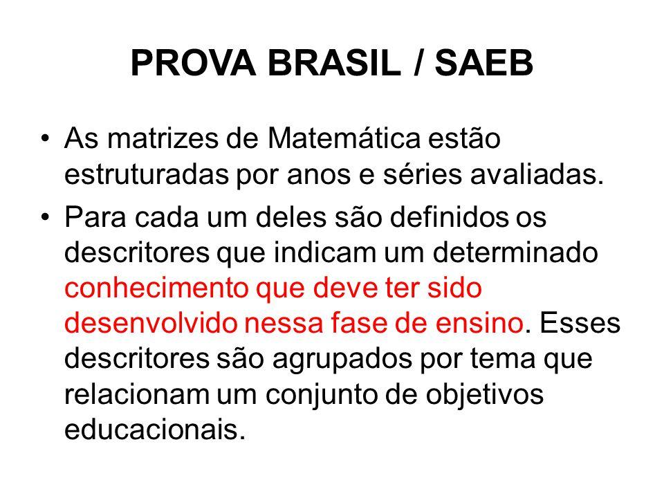 As matrizes de Matemática estão estruturadas por anos e séries avaliadas.