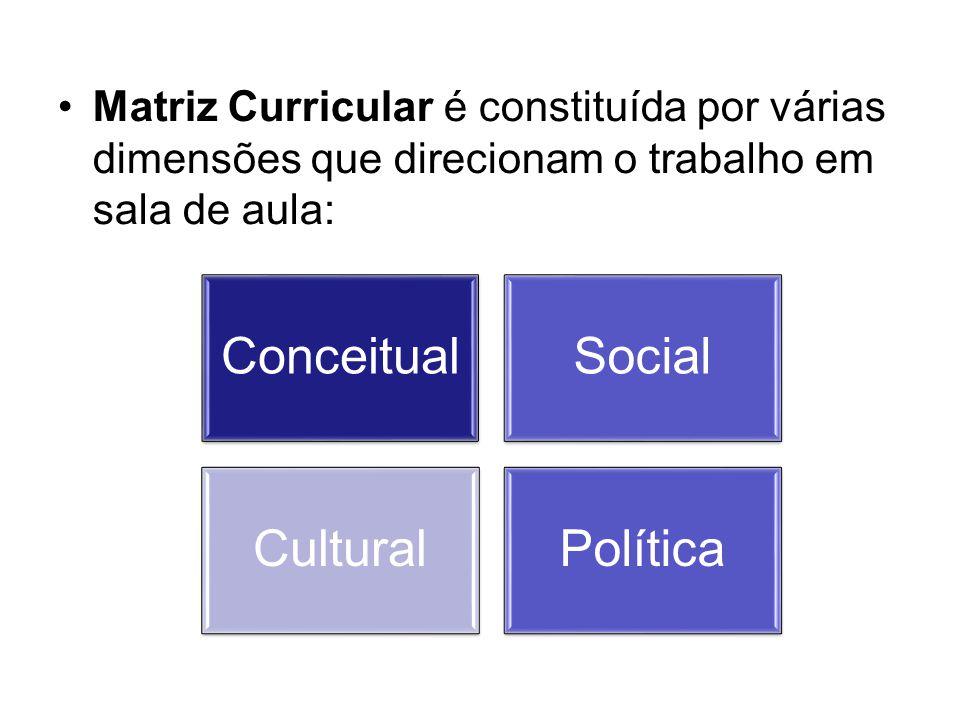 Matriz Curricular é constituída por várias dimensões que direcionam o trabalho em sala de aula: ConceitualSocial CulturalPolítica
