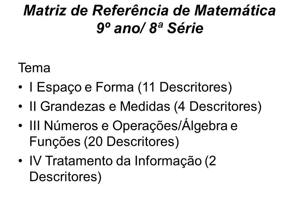 Matriz de Referência de Matemática 9º ano/ 8ª Série Tema I Espaço e Forma (11 Descritores) II Grandezas e Medidas (4 Descritores) III Números e Operações/Álgebra e Funções (20 Descritores) IV Tratamento da Informação (2 Descritores)