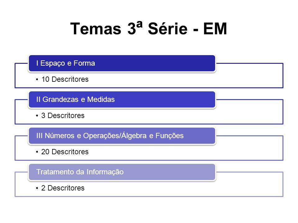 Temas 3 ª Série - EM 10 Descritores I Espaço e Forma 3 Descritores II Grandezas e Medidas 20 Descritores III Números e Operações/Álgebra e Funções 2 Descritores Tratamento da Informação