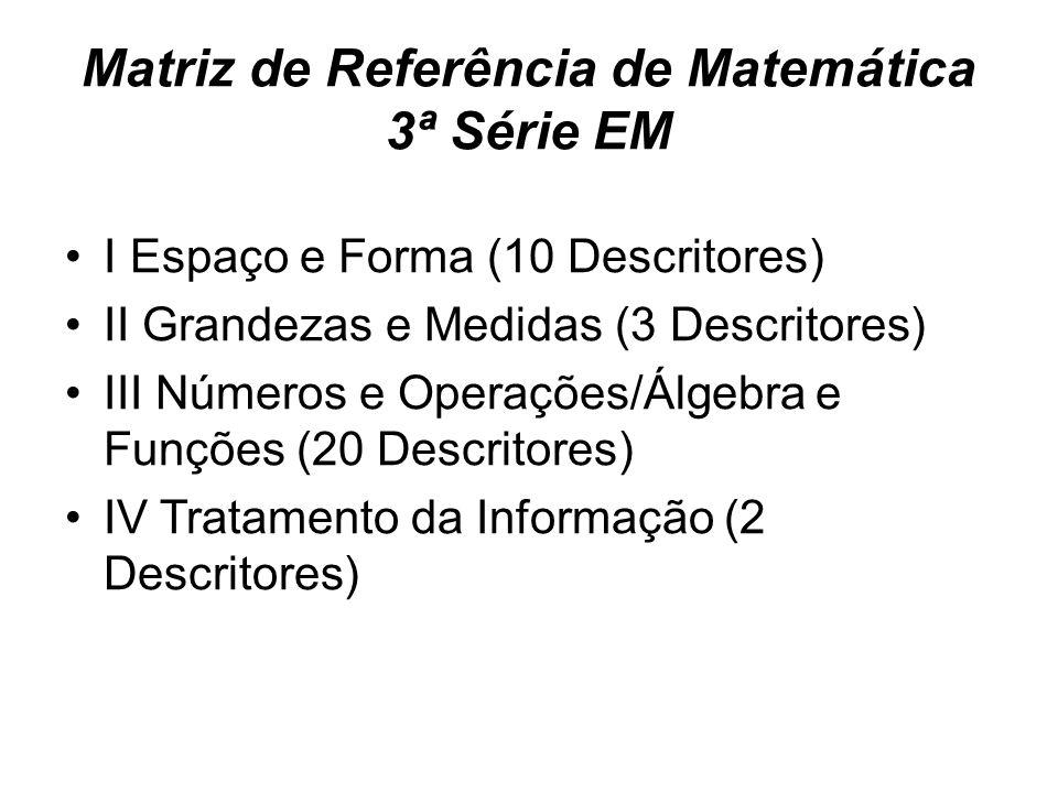 Matriz de Referência de Matemática 3ª Série EM I Espaço e Forma (10 Descritores) II Grandezas e Medidas (3 Descritores) III Números e Operações/Álgebra e Funções (20 Descritores) IV Tratamento da Informação (2 Descritores)