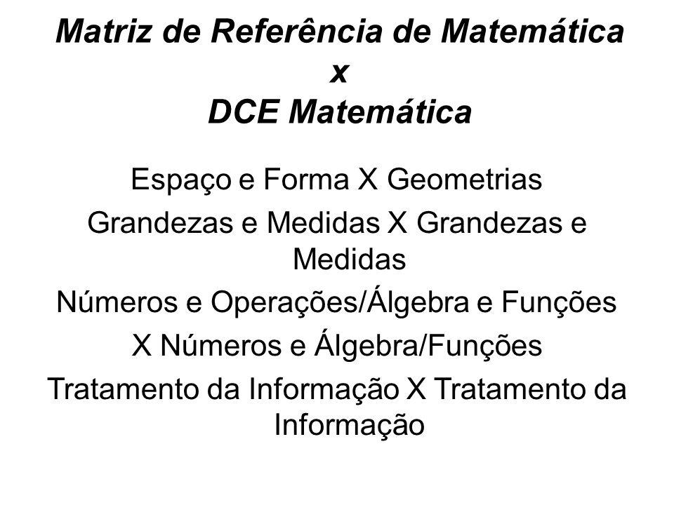 Matriz de Referência de Matemática x DCE Matemática Espaço e Forma X Geometrias Grandezas e Medidas X Grandezas e Medidas Números e Operações/Álgebra e Funções X Números e Álgebra/Funções Tratamento da Informação X Tratamento da Informação