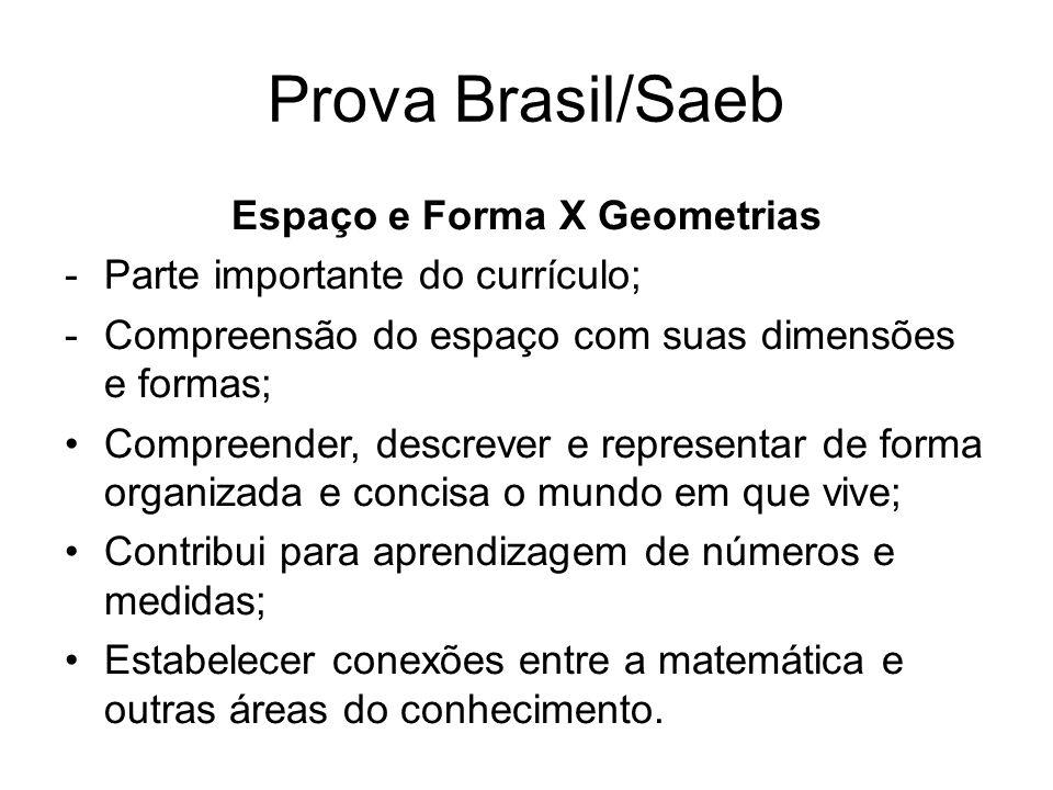 Prova Brasil/Saeb Espaço e Forma X Geometrias -Parte importante do currículo; -Compreensão do espaço com suas dimensões e formas; Compreender, descrever e representar de forma organizada e concisa o mundo em que vive; Contribui para aprendizagem de números e medidas; Estabelecer conexões entre a matemática e outras áreas do conhecimento.