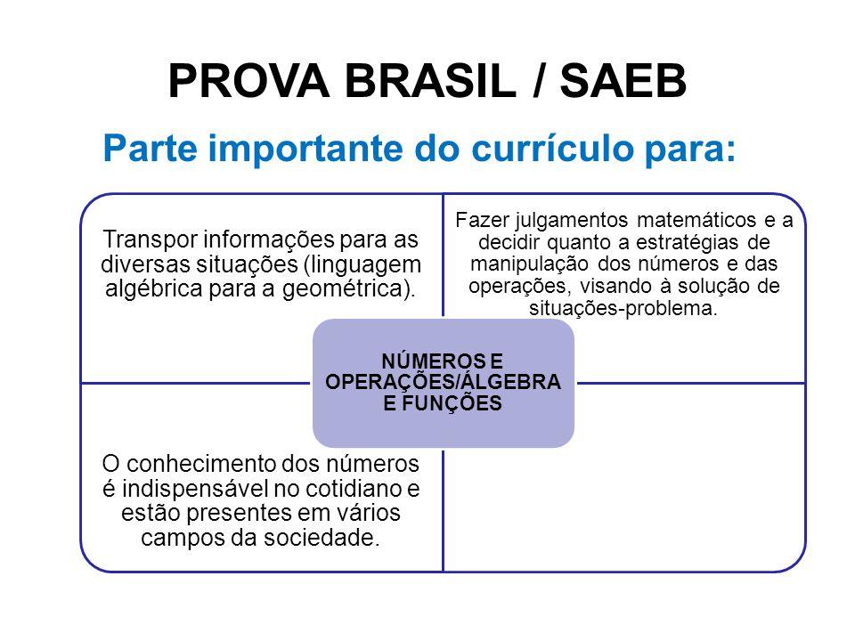 Transpor informações para as diversas situações (linguagem algébrica para a geométrica).