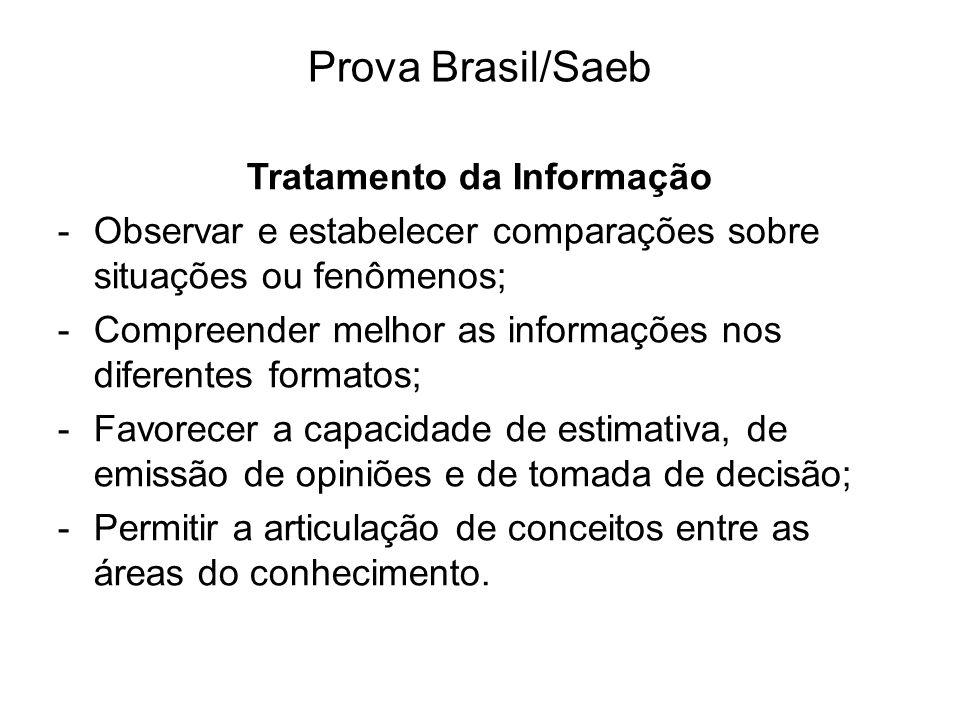Prova Brasil/Saeb Tratamento da Informação -Observar e estabelecer comparações sobre situações ou fenômenos; -Compreender melhor as informações nos diferentes formatos; -Favorecer a capacidade de estimativa, de emissão de opiniões e de tomada de decisão; -Permitir a articulação de conceitos entre as áreas do conhecimento.