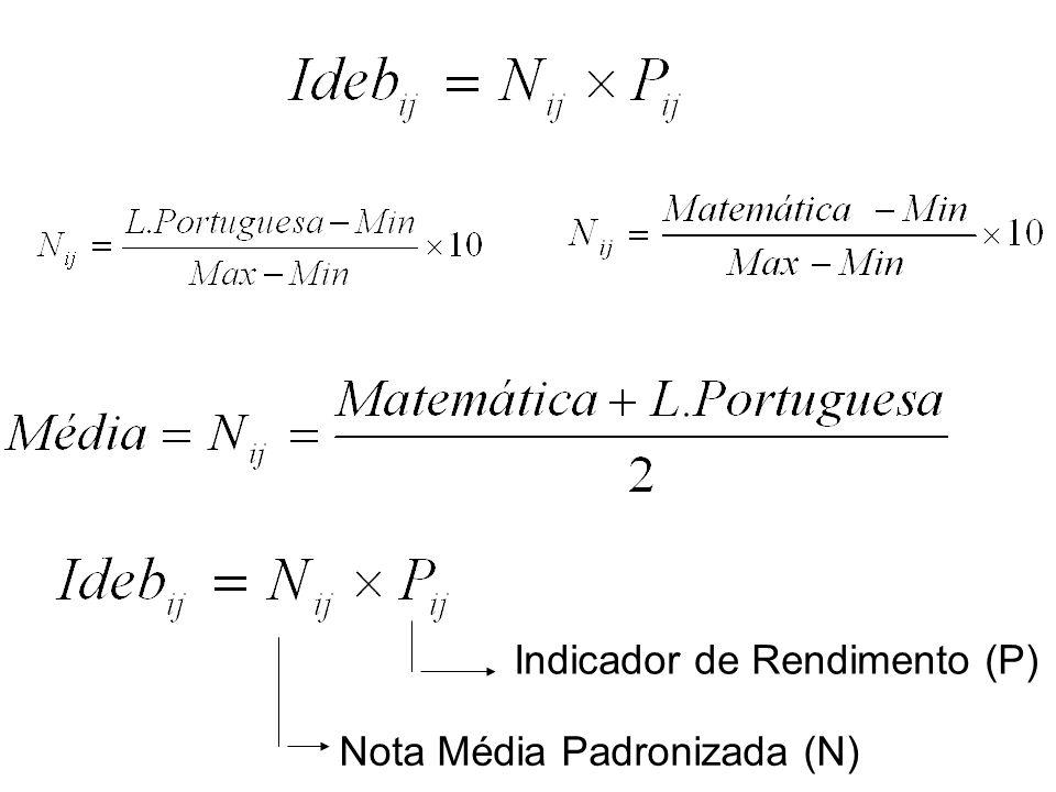 Indicador de Rendimento (P) Nota Média Padronizada (N)