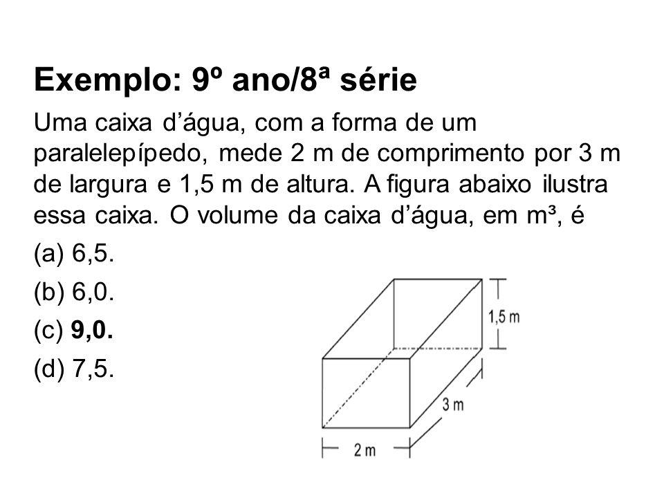 Exemplo: 9º ano/8ª série Uma caixa dágua, com a forma de um paralelepípedo, mede 2 m de comprimento por 3 m de largura e 1,5 m de altura.