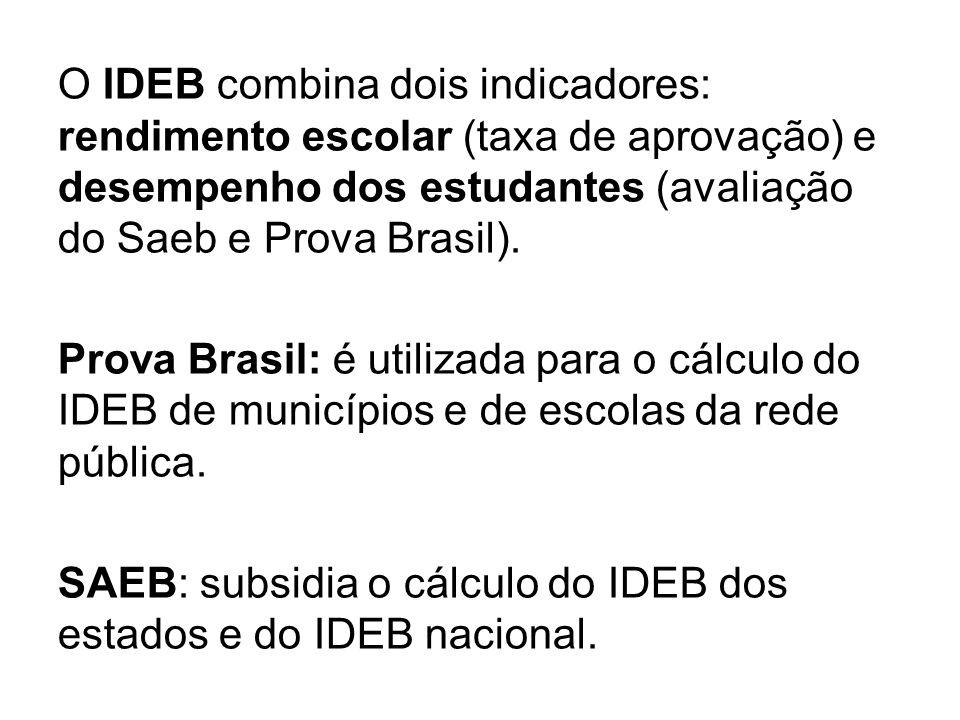O IDEB combina dois indicadores: rendimento escolar (taxa de aprovação) e desempenho dos estudantes (avaliação do Saeb e Prova Brasil).