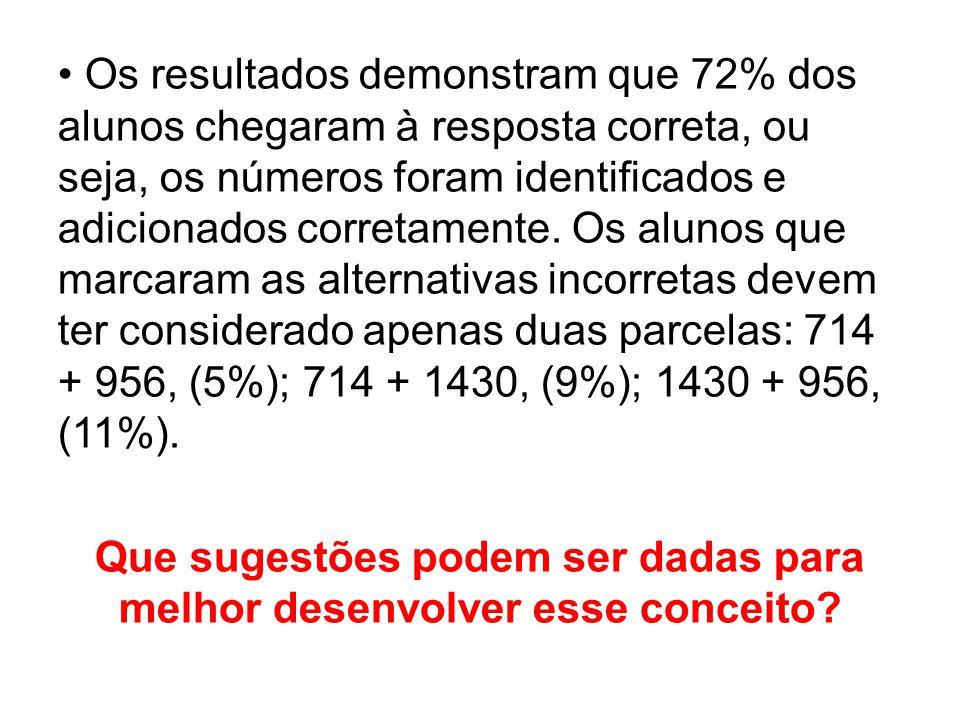 Os resultados demonstram que 72% dos alunos chegaram à resposta correta, ou seja, os números foram identificados e adicionados corretamente.
