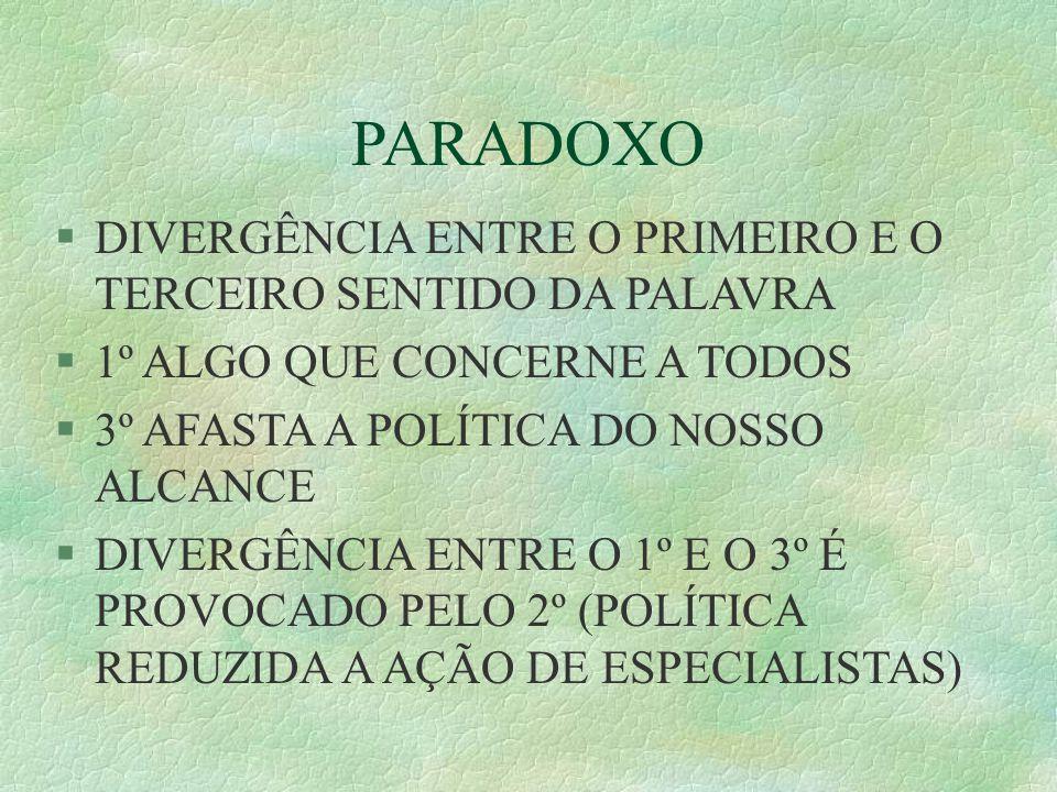 PARADOXO DIVERGÊNCIA ENTRE O PRIMEIRO E O TERCEIRO SENTIDO DA PALAVRA 1º ALGO QUE CONCERNE A TODOS 3º AFASTA A POLÍTICA DO NOSSO ALCANCE DIVERGÊNCIA ENTRE O 1º E O 3º É PROVOCADO PELO 2º (POLÍTICA REDUZIDA A AÇÃO DE ESPECIALISTAS)