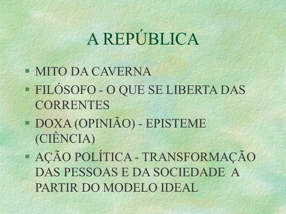 A REPÚBLICA MITO DA CAVERNA FILÓSOFO - O QUE SE LIBERTA DAS CORRENTES DOXA (OPINIÃO) - EPISTEME (CIÊNCIA) AÇÃO POLÍTICA - TRANSFORMAÇÃO DAS PESSOAS E DA SOCIEDADE A PARTIR DO MODELO IDEAL