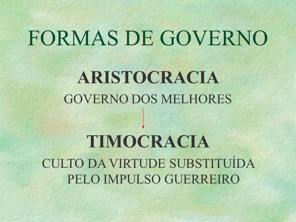 FORMAS DE GOVERNO ARISTOCRACIA GOVERNO DOS MELHORES TIMOCRACIA CULTO DA VIRTUDE SUBSTITUÍDA PELO IMPULSO GUERREIRO