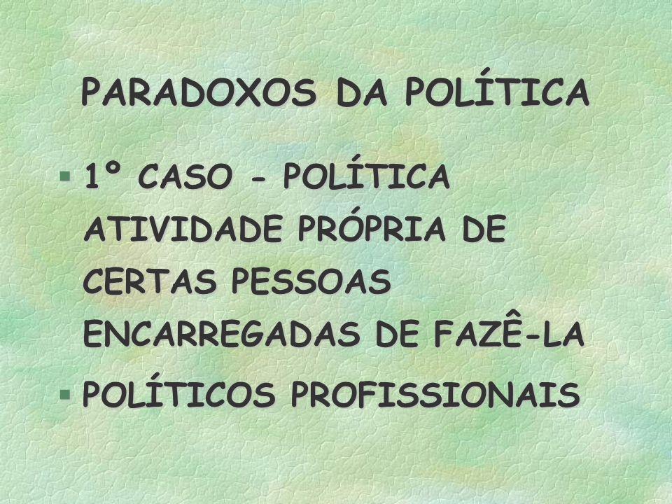 PARADOXOS DA POLÍTICA 1º CASO - POLÍTICA ATIVIDADE PRÓPRIA DE CERTAS PESSOAS ENCARREGADAS DE FAZÊ-LA 1º CASO - POLÍTICA ATIVIDADE PRÓPRIA DE CERTAS PESSOAS ENCARREGADAS DE FAZÊ-LA POLÍTICOS PROFISSIONAIS POLÍTICOS PROFISSIONAIS